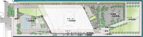 配置イメージ(資料:神戸市)