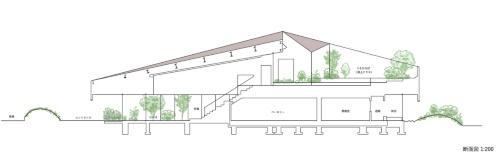 断面図。大階段と吹き抜けスペース、屋上テラスが建物の大きな割合を占める(資料:永山祐子建築設計)