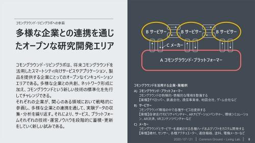 大阪商工会議所による発表資料より。多様な企業に参画を募り、実証実験フィールドの運用を展開する(資料:大阪商工会議所)
