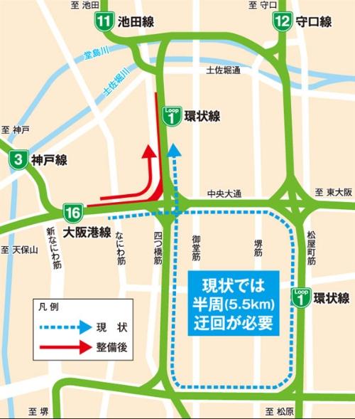 (資料:阪神高速道路会社)