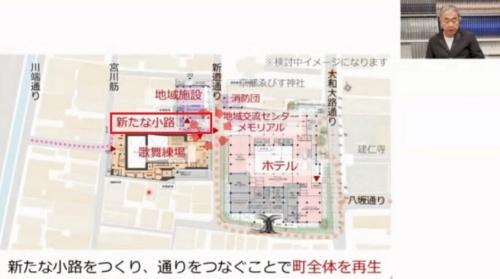歌舞練場と地域施設の間に新しい「小路」を設け、南北に走る宮川町通と新道通を東西につなぐ計画だ。プランを説明する隈研吾氏(資料:NTT都市開発)
