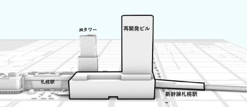 再開発の中核となる施設の配置(資料:札幌駅交流拠点北5西1・西2地区市街地再開発準備組合)