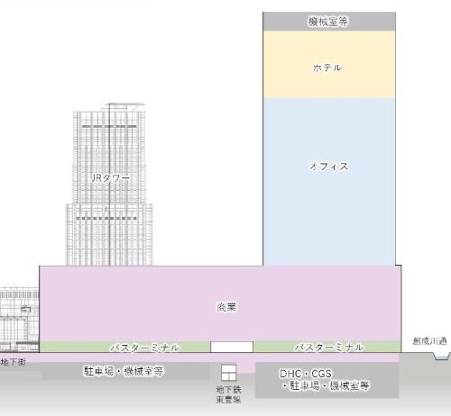 JRタワーをはるかにしのぐ大きさの施設になる(資料:札幌駅交流拠点北5西1・西2地区市街地再開発準備組合)