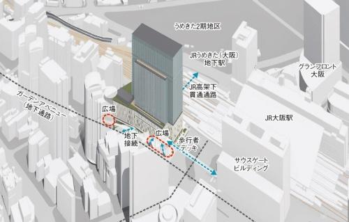 地下通路や歩行者デッキによって、JR大阪駅や周辺施設、線路を挟んで北側で整備が進む「うめきた2期地区」などとの回遊性を高める(資料:日本郵便)