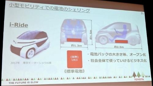 図1 トヨタ自動車が披露した電池シェアの構想(出所:トヨタ自動車、撮影:日経 xTECH)