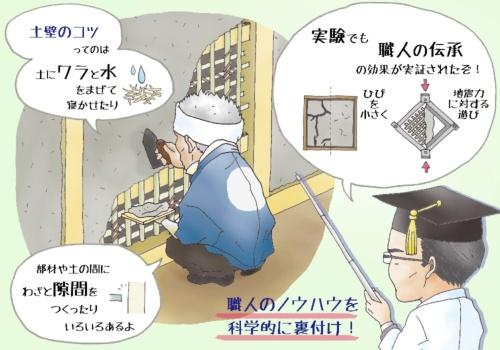 職人の伝承技を実験によって検証しているイメージ(イラスト:綿貫 志野)