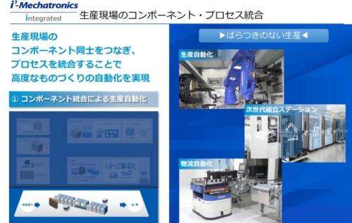 生産現場の機器(コンポーネント)をつなげてプロセスを統合した