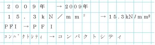 数字や英字などの表記例