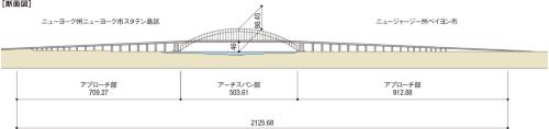 ベイヨン橋の全体側面図。ニューヨーク・ニュージャージー港湾公社の資料を基に日経クロステックが作成