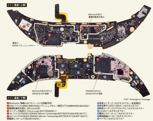 図1 三日月形のメイン基板に部品を両面実装