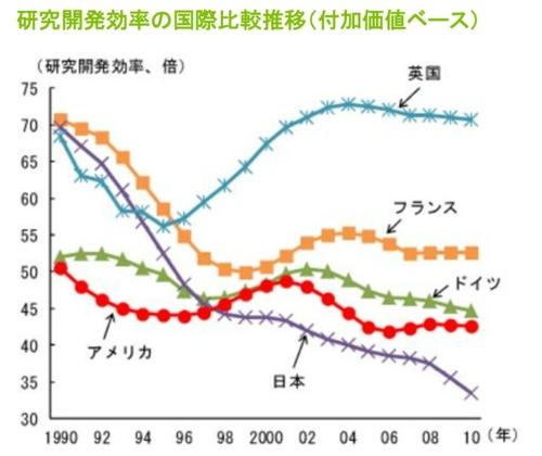図1●「日本企業のこれからの持続的な価値創造に向けた研究開発投資に求められる投資家との対話・情報提供の在り方」