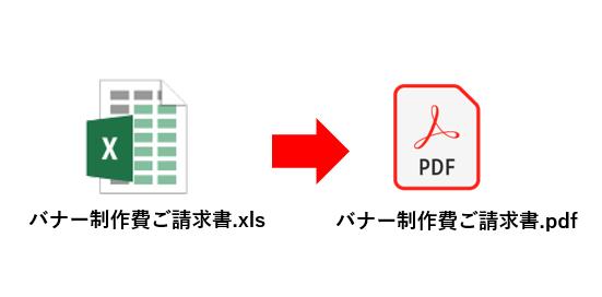 社外に送る請求書などは、PDFで送るように説明しておこう