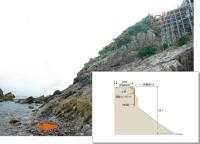 天草灘にそびえる崖地で事故が起こった。被災者は赤丸の位置から、約16m下の海岸線付近まで墜落した。右は事故現場付近の断面図。国道389号下田南バイパス拡幅工事の施工延長は51.7m、軽量盛り土の量は1184m<sup>3</sup>(写真:熊本県)