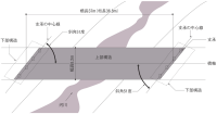 (資料:会計検査院)