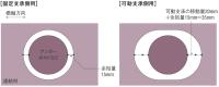 変位制限構造と設計遊間量