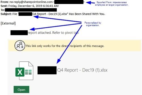 新手口で送られてくるメールの例