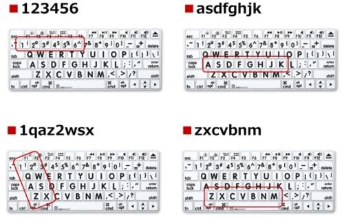 キーボードの配列を使ったパスワード