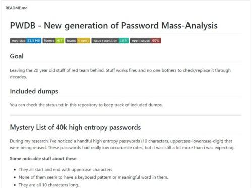 パスワードの調査リポート