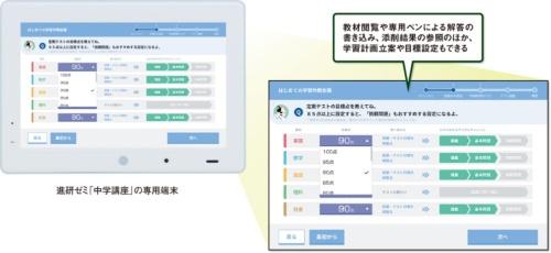 図 進研ゼミのネット教育サービスの専用端末と画面例
