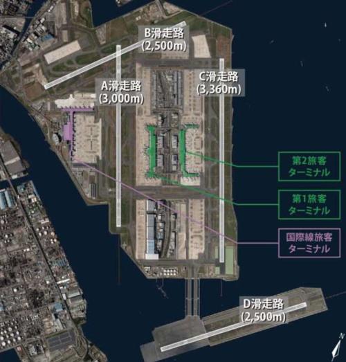 現在の羽田空港。4本の滑走路と3カ所の旅客ターミナルビルを備える(写真:国土交通省)