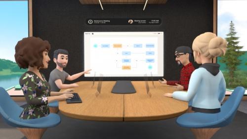 Horizon Workroomsによるアバターを使ったオンライン会議の様子
