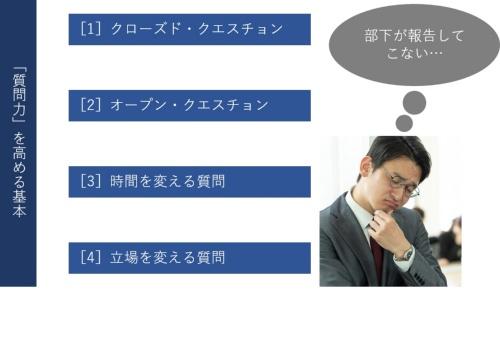 質問力を高める基本(作成:日経 xTECH)