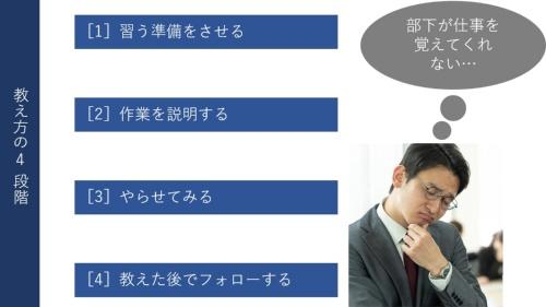 教え方の4段階