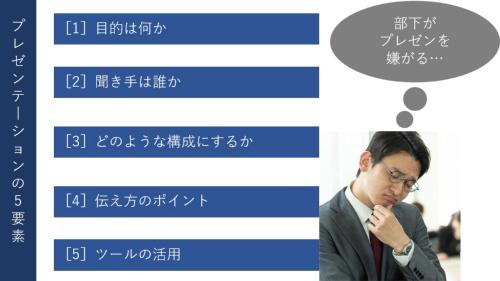 プレゼンテーションの5要素