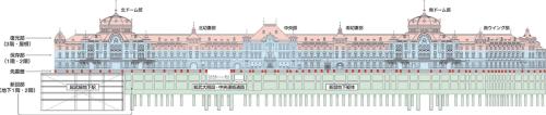 保存・復元の概要を示したもの(資料:JR東日本)