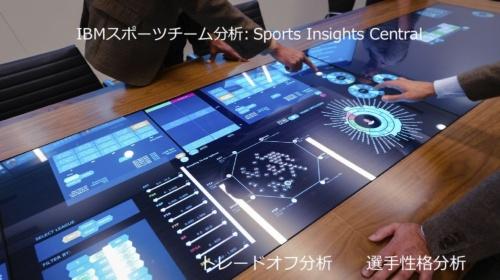トロント・ラプターズが導入した「IBM Sports Insights Central」を使っている様子。タッチ式スクリーンを操作することで、チーム力、選手力、選手の性格、リーグ、トレードなどさまざまな分析ができる
