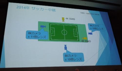 2014年のサッカーW杯ブラジル大会でのNHKの試合中継カメラの体制