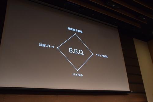 モンストは「B.B.Q.」をコンセプトワードに、4つのポイントを押さえてサービスを展開。ミクシィのゲーム・映像事業を統括するブランド「XFLAG(エックスフラッグ)」のロゴにも「B.B.Q.」というワードを入れるほど、同社はこのコンセプトを重視しているという