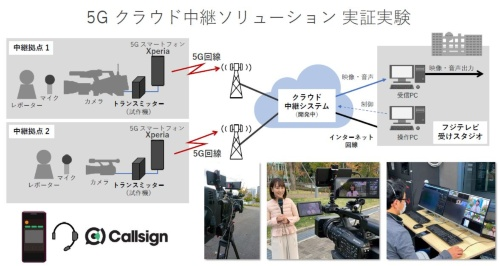 ソニー、フジテレビジョン、NTTドコモが共同で実証実験に成功した、5G通信サービスとクラウド上に構築した仮想中継システムを用いた遠隔制御による番組制作スキーム