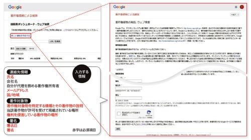 グーグルの「著作権侵害による削除」の申請画面