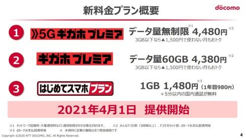 NTTドコモが2021年4月1日より提供する料金プラン。「5Gギガホ プレミア」などの大容量プランは、キャンペーンでの通信量増量がそのままサービスとして適用され、なおかつ料金も値引きがなされている(出所:NTTドコモ)