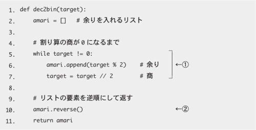 リスト1 10進数から2進数に変換する「dec2bin」