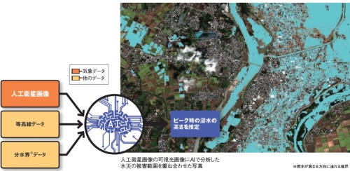 保険金支払いを迅速にする東京海上日動火災保険の取り組み