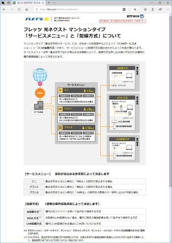 NTT東日本が提供する集合住宅向けFTTHサービスの配線について説明したWebページ