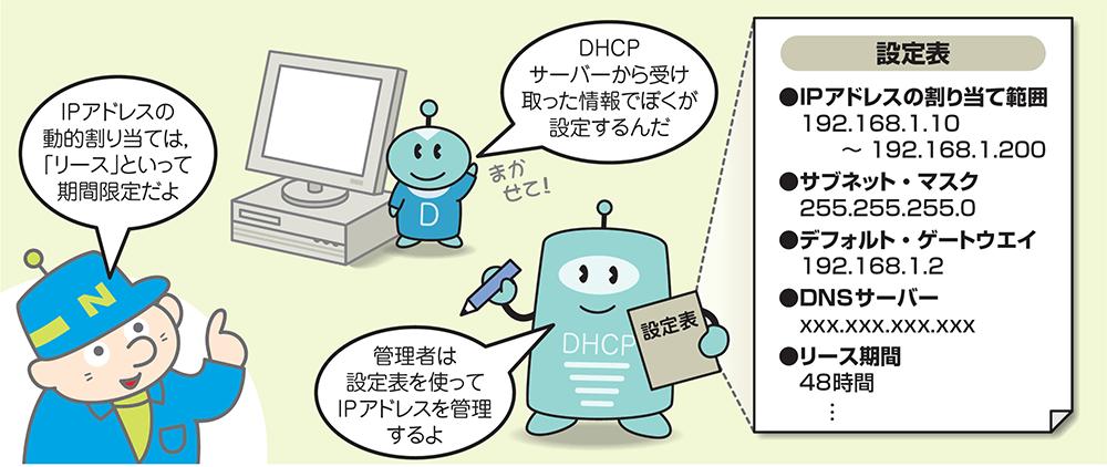 DHCPサーバーはIPアドレス以外のネットワーク情報も割り当てる