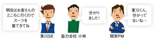 請負契約の協力会社の社員への直接指示はNG