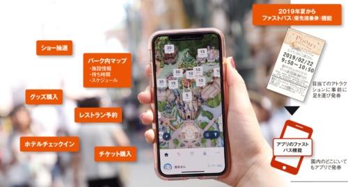 「 東京ディズニーリゾート・アプリ」の主な機能