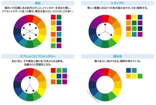 配色のセオリーの例