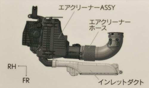 図3 新型RC Fのエアクリーナーと周辺部品
