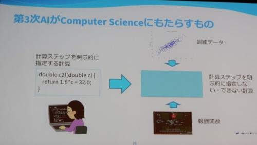 第3次ブームのAIは、科学に新たな方法論を持ち込む