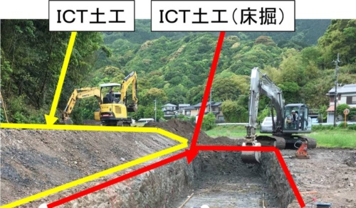 ICT施工の例。ICT施工は2019年度、地盤改良工や法面工、付帯構造物設置工、ICT土工(河床掘削など)、ICT土工(床掘り)などに適用を拡大した(資料:国土交通省)