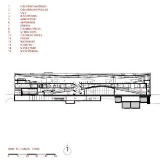 南北断面図(資料:ALA Architects)