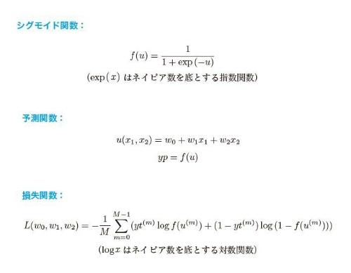 機械学習の「分類」モデルで登場する数式の例