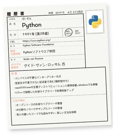 図 Pythonの履歴書