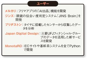 図 日本の主なPython活用事例