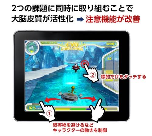 図1:米Akili Interactive Labsが開発するDTxのイメージ